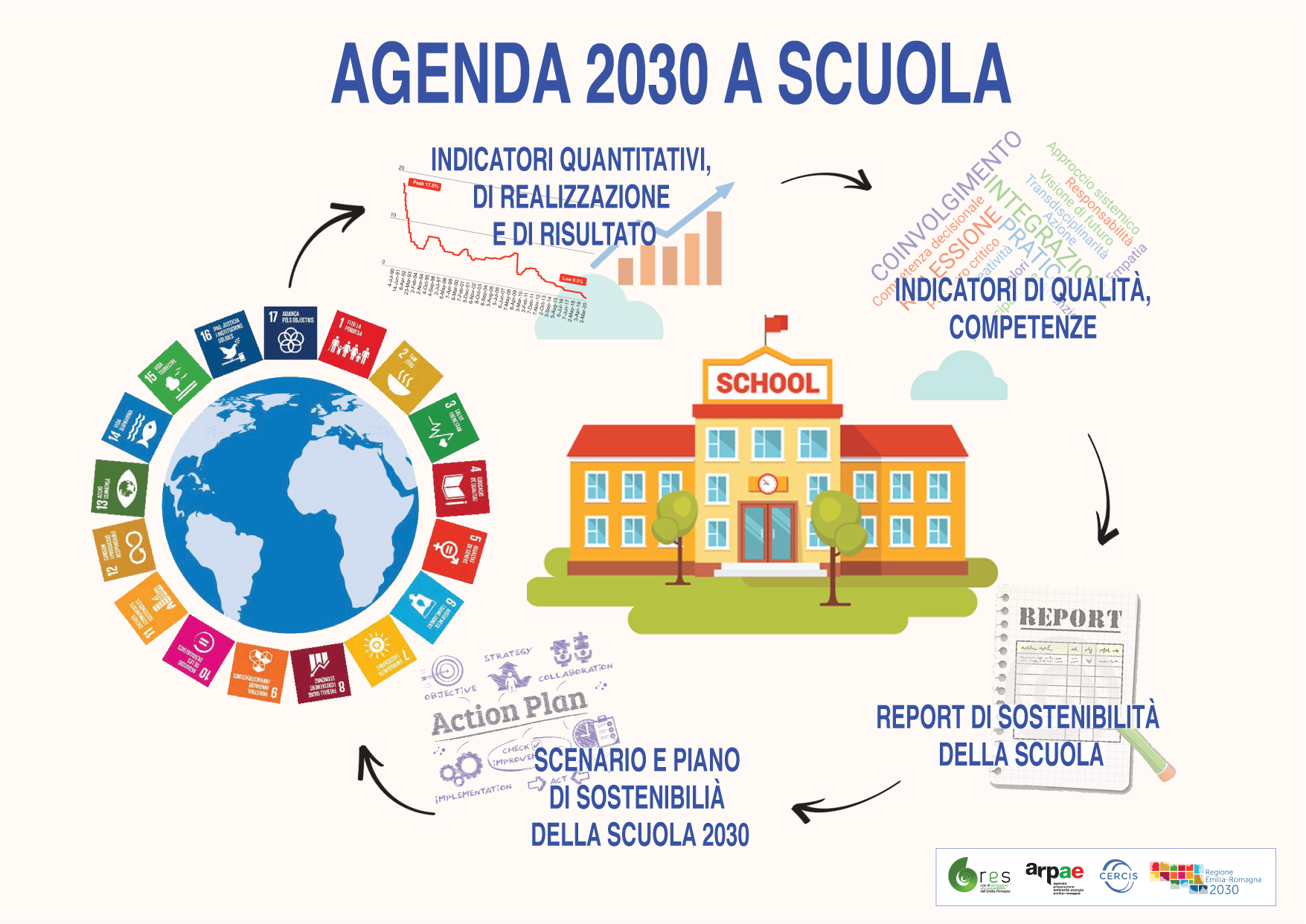 INFOGRAFICA 2030 SCUOLE SUP #2.png